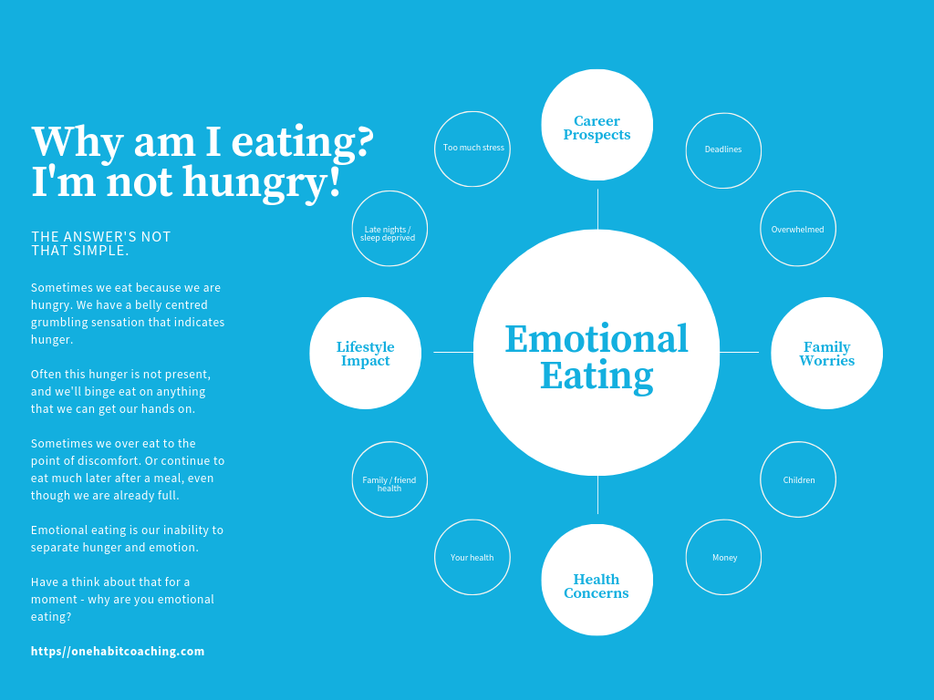 Why Can't I Stop Binge Eating?