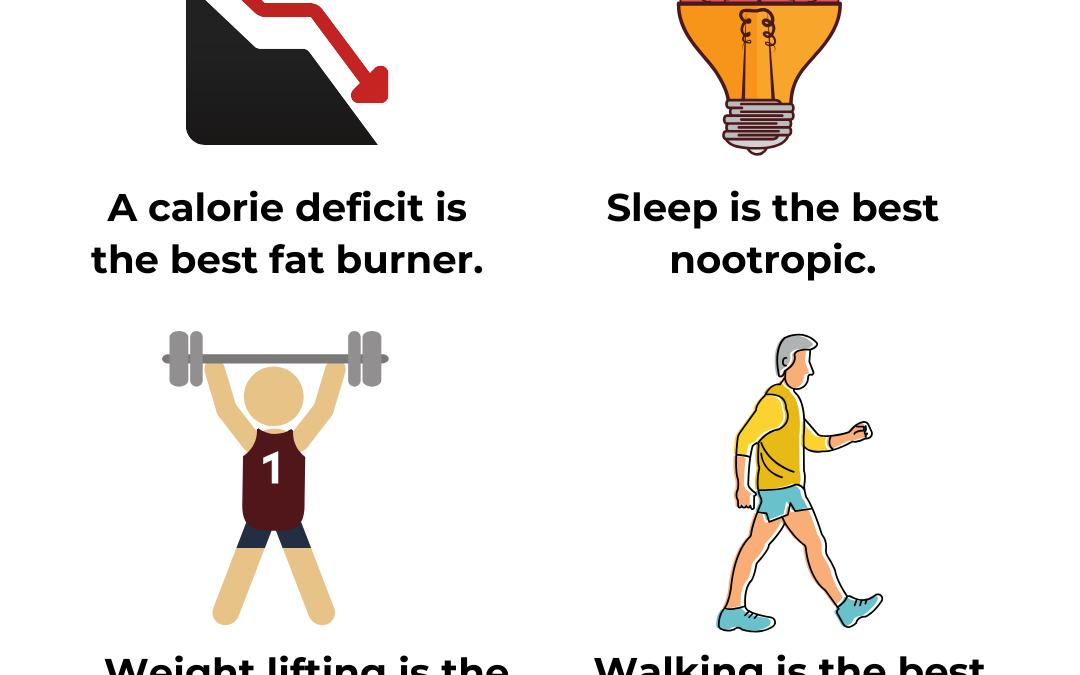 Quick Tip – Supplements
