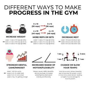 Fitness Progress