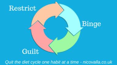 Diet Cycle