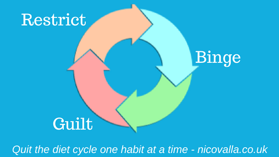 Quit The Diet Cycle Of Restriction, Over Eating and Guilt